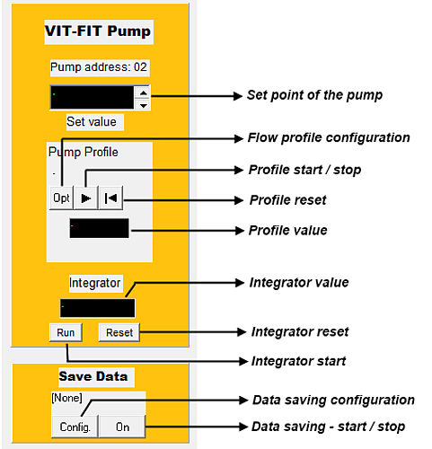 Remote control of the VIT-FIT syringe pump with the PNet control software