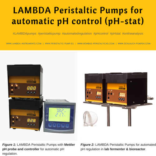 LAMBDA laboratory peristaltic pumps for automated pH control (pH-stat)