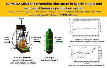 Biogas production with LAMBDA MINIFOR anaerobic bioreactor