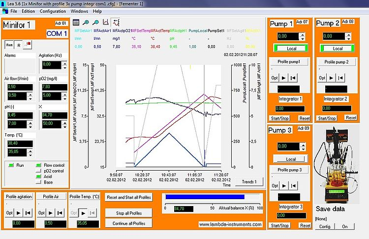 6e7add694 SIAM industrial fermentation software