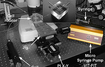 Programmable VIT-FIT syringe pump for microfluidics and lab-on-chip applications