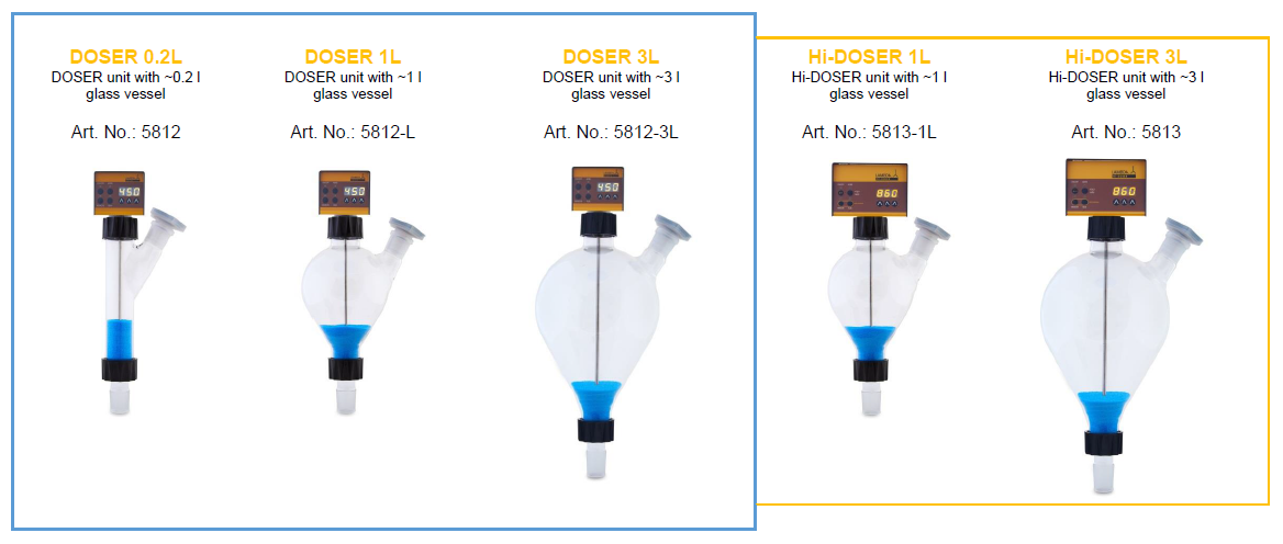 LAMBDA DOSER and HI-DOSER powder feeders for laboratory