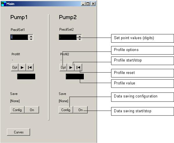 Remote control of the peristaltic pump with the PNet control software