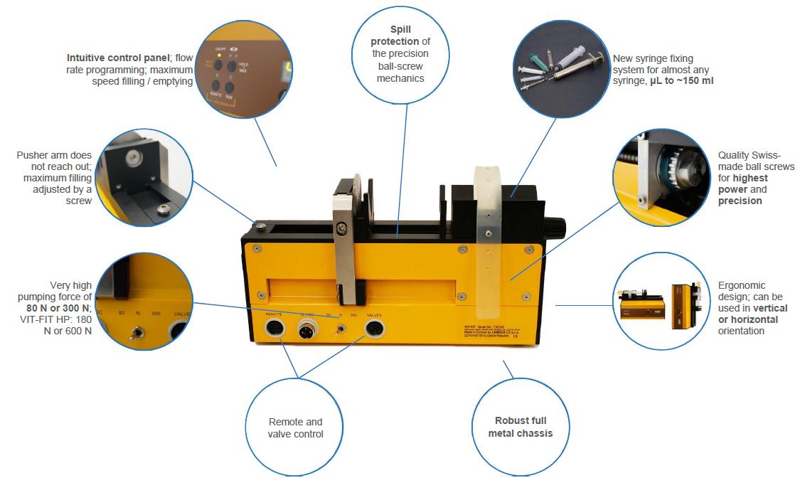 Construction advantages of the VIT-FIT and VIT-FIT HP laboratory syringe pumps